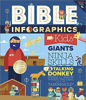 Picture of BIBLE INFOGRAPHICS FOR KIDS HB